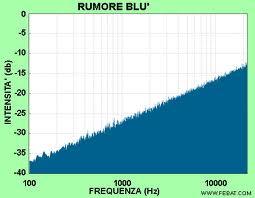r blu